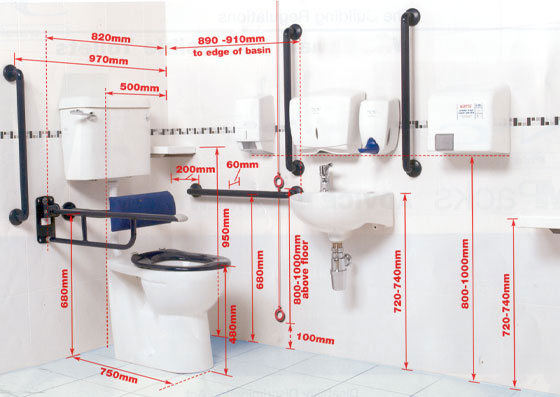 Handicap Grab Bars and Handrails - Handicap Accessible Environments