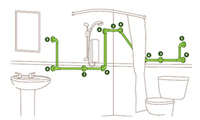 Shower Grab Rail System
